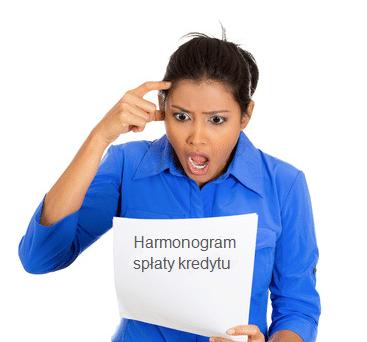 kredyt hipoteczny harmonogram