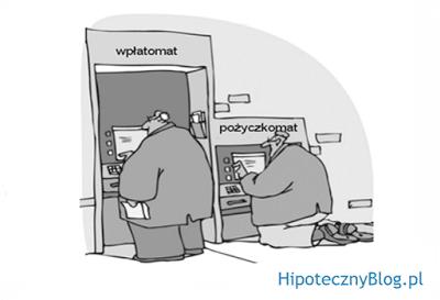 Pożyczka i kredytomat