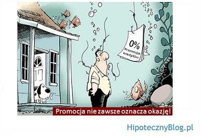 Promocja kredytu hipotecznego